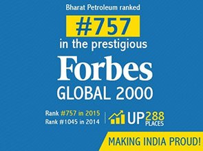 BPCL ranked 757 in Forbes Global 2000